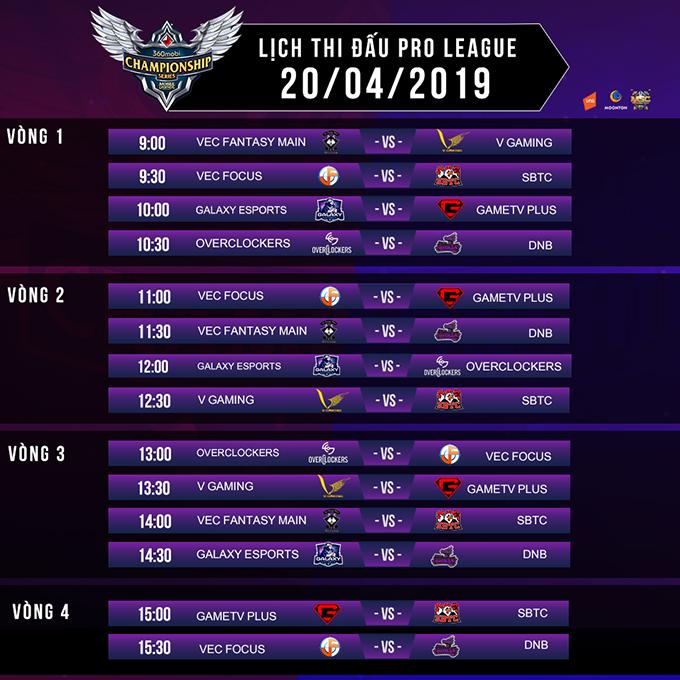 Lịch thi đấu vòng bảng 360mobi Championship Series Mùa 2 ngày 20/04/2019