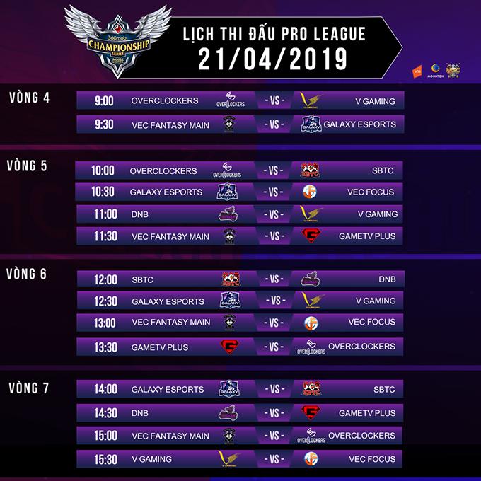 Lịch thi đấu vòng bảng 360mobi Championship Series Mùa 2 ngày 21/04/2019