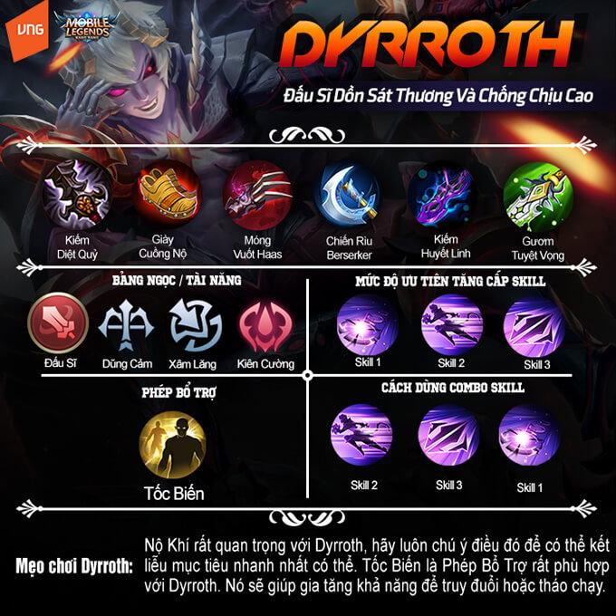 Hướng dẫn chơi Dyrroth, Hoàng Tử Địa Ngục