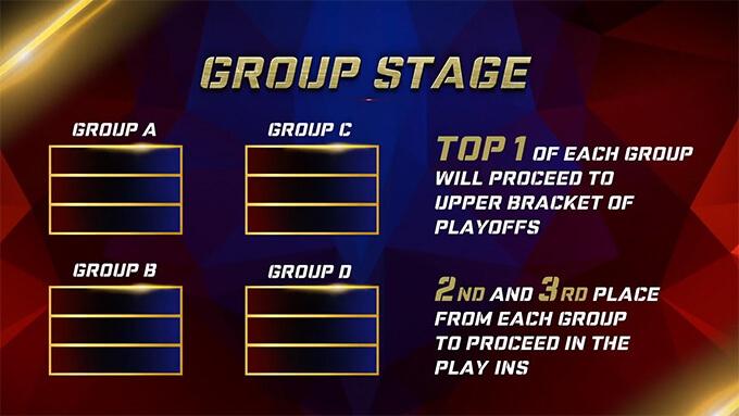 Thể thức thi đấu vòng bảng MSC 2019