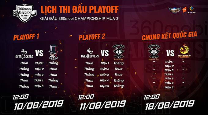 Kết quả vòng Playoffs 360mobi Championship Mùa 3