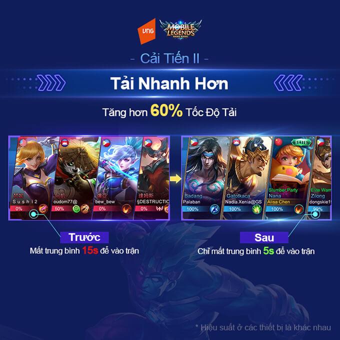 Mobile Legends: Bang Bang ra mắt phiên bản Siêu Tốc - Hình ảnh 3