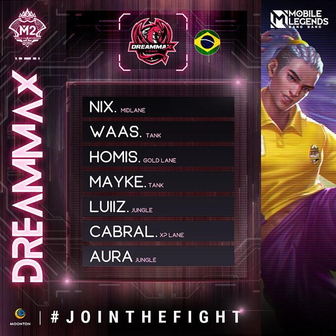 Đội hình thi đấu của Dreammax (Brazil)