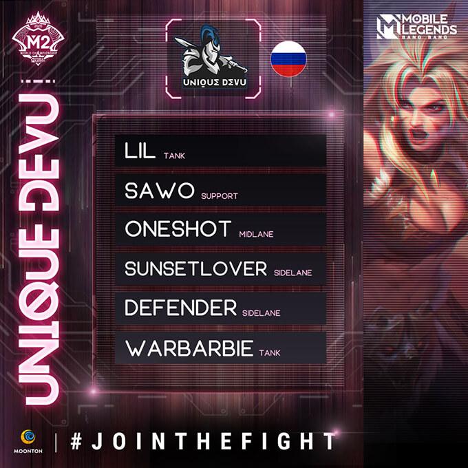 Đội hình thi đấu của Unique Devu (Nga)