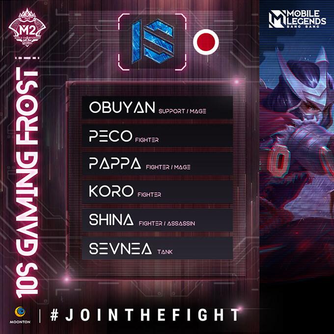 Đội hình thi đấu của 10S Gaming Frost (Nhật Bản)