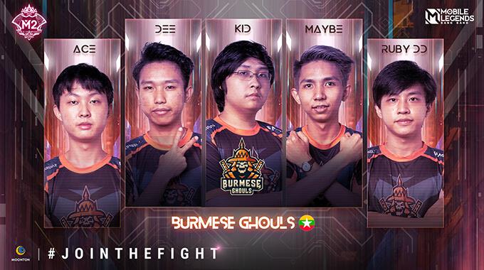 Đội hình thi đấu của Burmese Ghouls (Myanmar)