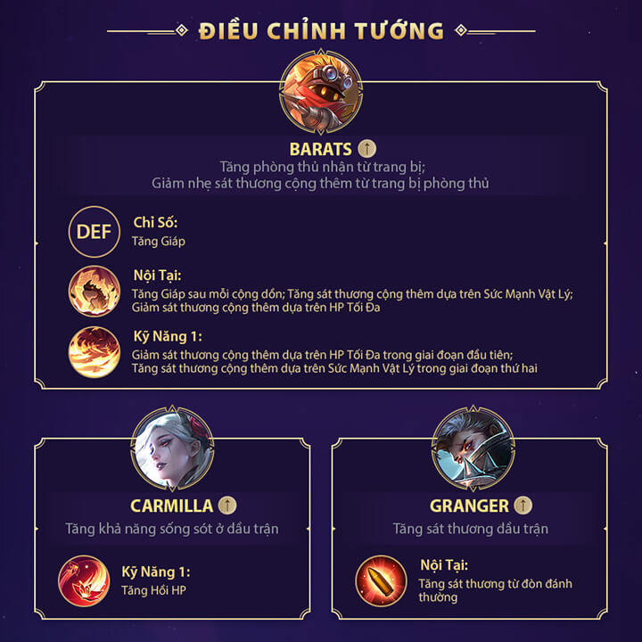 Xem trước Mobile Legends: Bang Bang phiên bản phiên bản 1.5.52 - Hình ảnh 3