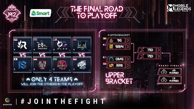 Bren Esports sẽ gặp Burmese Ghouls, còn RRQ Hoshi sẽ gặp Omega Esports tại bán kết nhánh thắng playoffs M2
